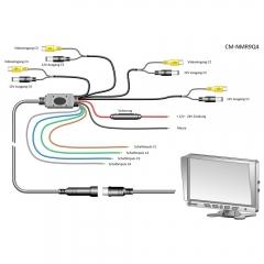 9 Quad Monitor CM-NMR9Q4